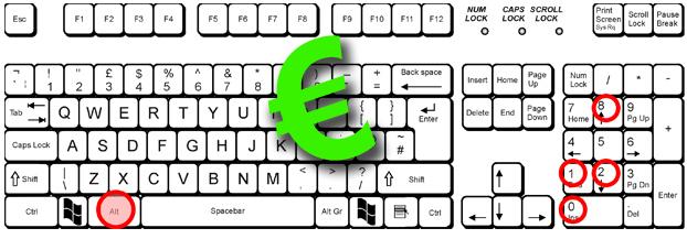 Kā uzrakstīt Eiro simbolu uz klaviatūras